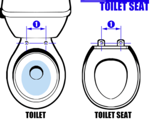 how to measure a toilet seat